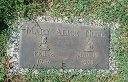 Mary Alice Nute