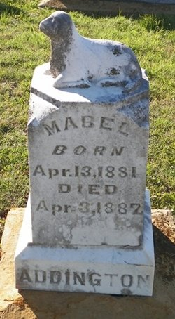 Mabel Addington