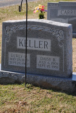 Dewey Ward Keller