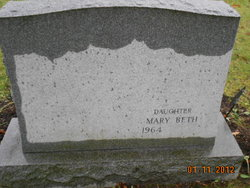 Mary Beth Portley
