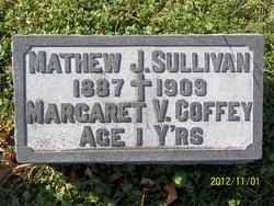Mathew Sullivan