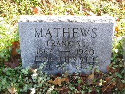 Frank Mathews