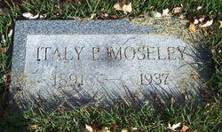 Italy R. Moseley