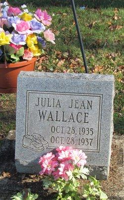 Julia Jean Wallace