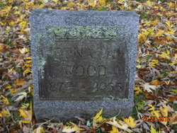 Edna Adel <I>Barnum</I> Wood