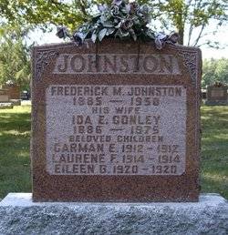 Frederick Middleton Johnston