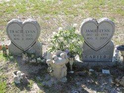 Jamie Lynn <I>Bombard</I> Carter