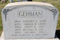 Ulysses Swartley Gehman