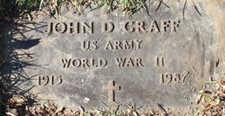 John D Graff