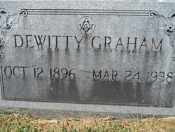 Dewitty Graham