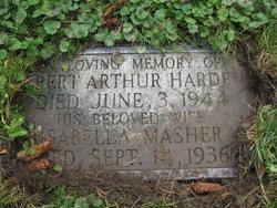 Albert Arthur Harden