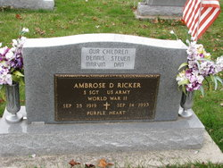 Ambrose D. Ricker