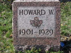 Howard W Remington