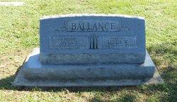 Leslie Walter Ballance