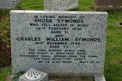 Rhoda Symonds