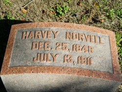 Richard Harvey Norvell