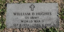 William Douglas Hughes