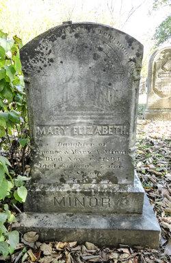 Mary Elizabeth Minor