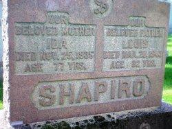 Ida Shapiro