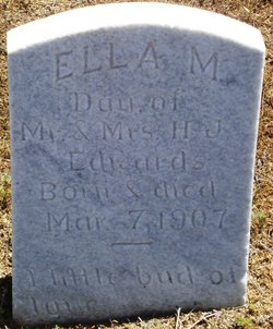 Ella M. Edwards