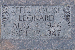 Effie Louise Leonard