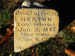 John Frederick Horton