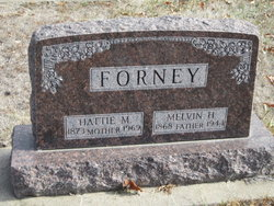 Melvin H. Forney
