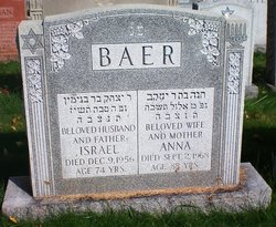 Israel Baer