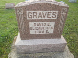 Elizabeth A. Graves