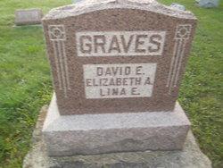 David E. Graves