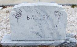 Lena Levina <I>Rigsby</I> Bailey