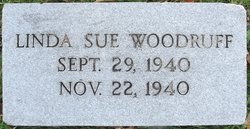 Linda Sue Woodruff