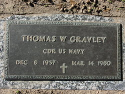 Thomas Wayne Gravley