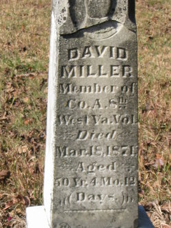 David Alexander Miller