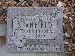Shannon Melody Stanfield