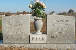 Auzro William Ater