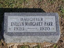 Evelyn Margaret Parr