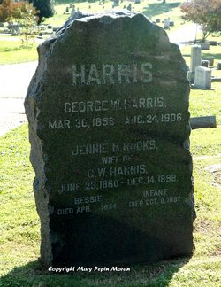 Jennie M. <I>Rooks</I> Harris