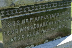 Annie S. <I>Drake</I> Appleyard