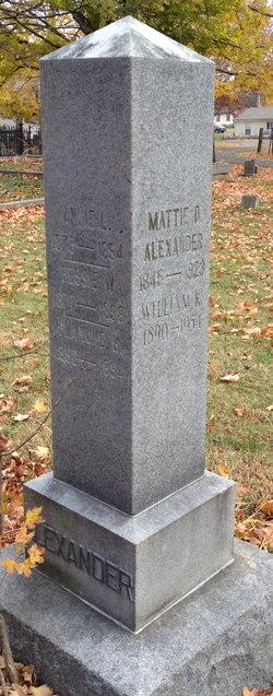 "Martha Delia ""Mattie"" <I>Crump</I> Alexander"