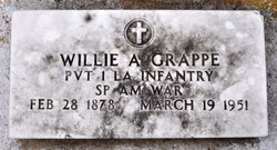 Willie Abner Grappe