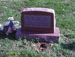 Bruce Alan Bell