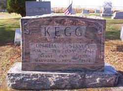 Mary Lois Kegg