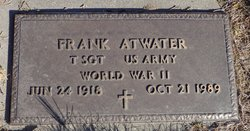 Frank Atwater