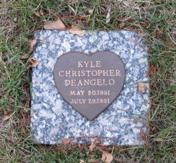 Kyle Christopher Deangelo