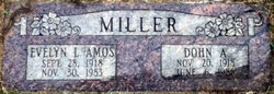 Dohn A Miller