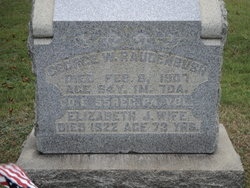 Corp George W. Raudenbush