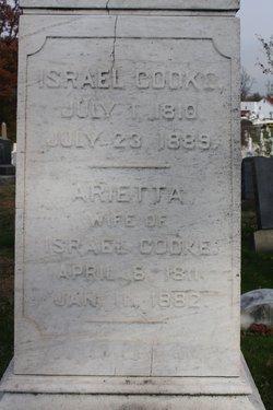 Arietta Cooke