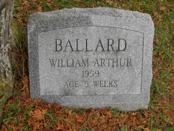 William Arthur Ballard
