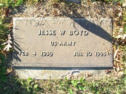 Jesse William Boyd